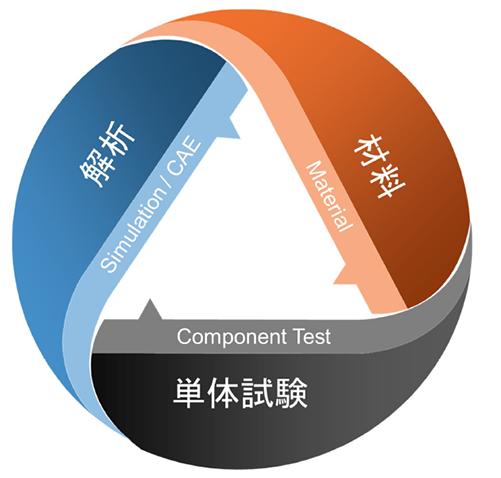 FRP関連製品の設計受託サービス